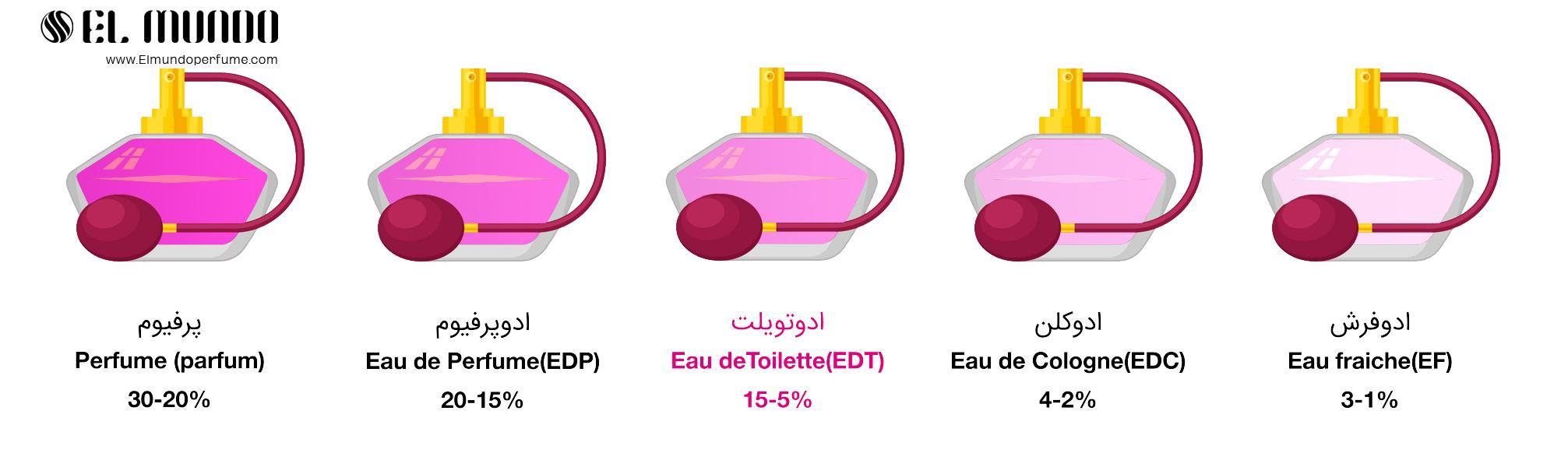 3 eau de toilette 1 - عطر ادکلن مردانه مونت بلنک لجند ادوتویلت ۱۰۰ میل Legend