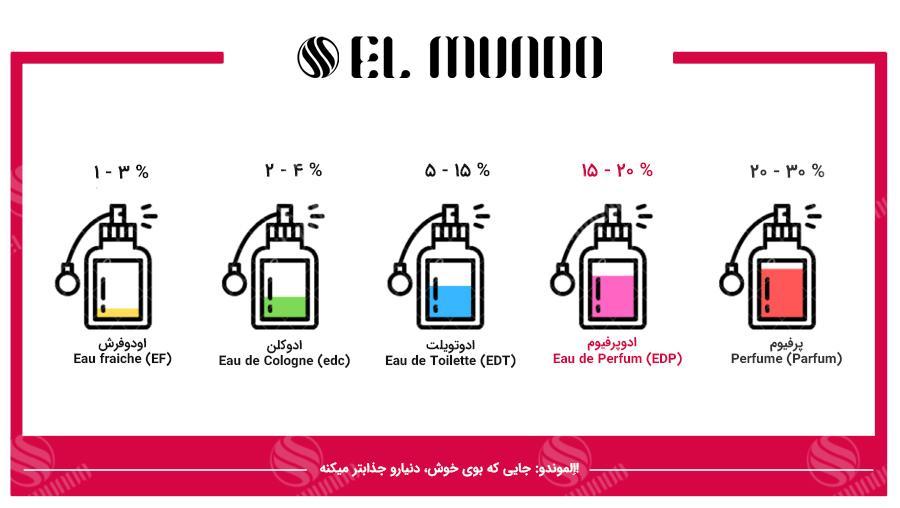 edp 5 - عطر ادکلن ناسوماتو سیلور ماسک ادوپرفیوم ۳۰ میل Silver Musk